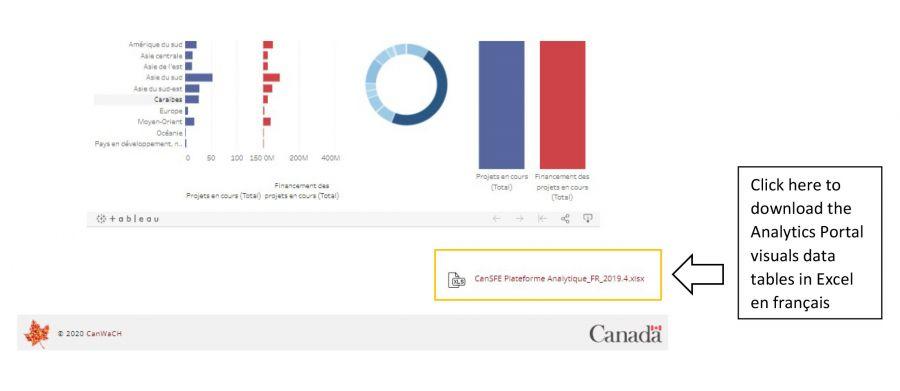 CanWaCH Analytics Portal